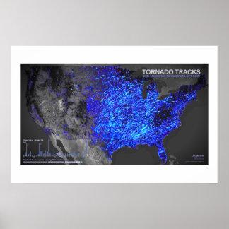 Sesenta y uno años de pistas del tornado póster