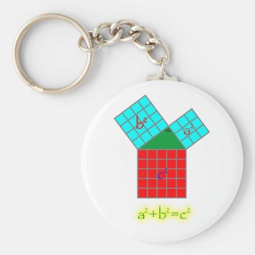 Set of the Pythagoras theorem Key Chain