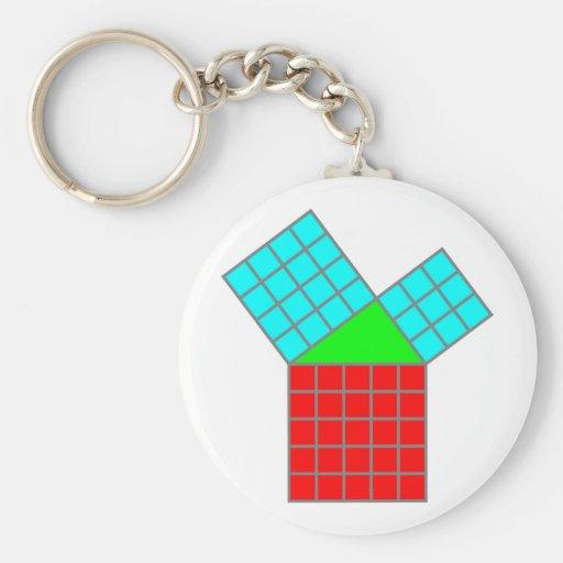 Set of the Pythagoras theorem Keychain