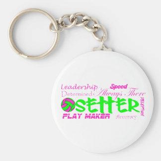 Setter Traits Basic Round Button Keychain
