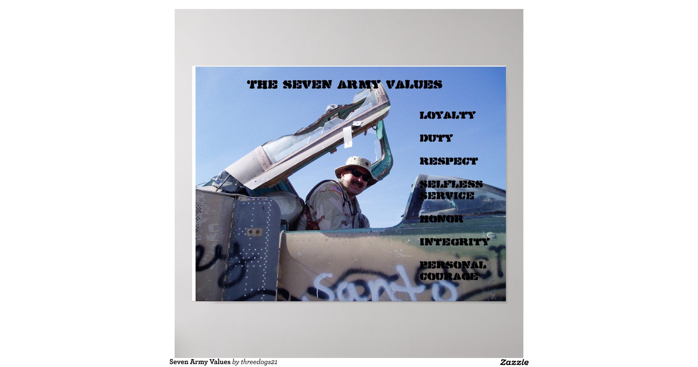 7 army values essay