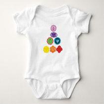 Seven Chakra Yoga Baby Jersey Bodysuit