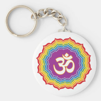 Seven Chakras Colors Basic Round Button Keychain