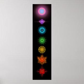 Seven Chakras Posters