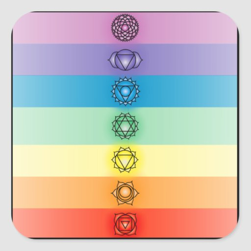 Seven Chakras Stickers