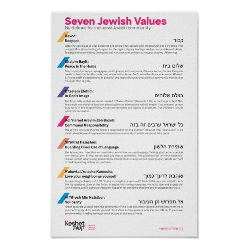 Seven Jewish Values Poster