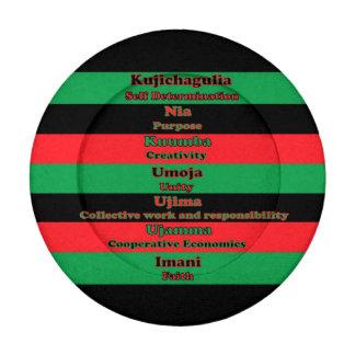 Seven Principles of Kwanzaa (Horizontal) Button Covers