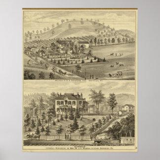 Sewickley Pennsylvania Posters