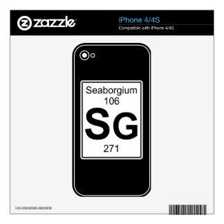 Sg - Seaborgium iPhone 4 Decal