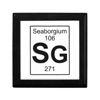Sg - Seaborgium Jewelry Box