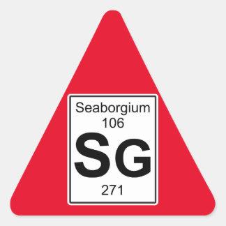 Sg - Seaborgium Triangle Sticker