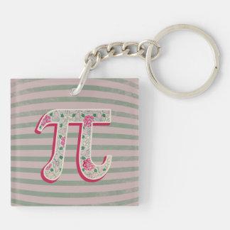Shabby Chic Pi Day Keychain