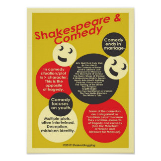 Shakepeare and Comedy Poster