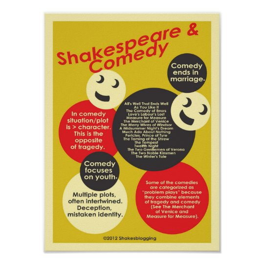 Shakepeare y comedia póster
