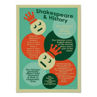 Shakespeare and Histories Poster