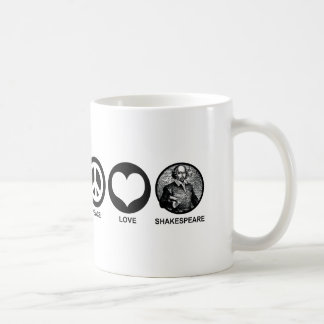 Shakespeare Coffee Mug