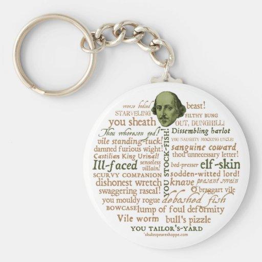 Shakespeare insulta la colección llaveros