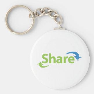 ShareWare Keychain