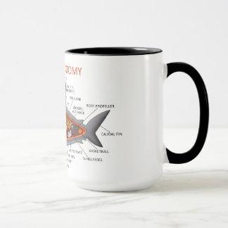 Shark Anatomy Mug