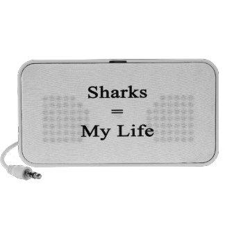 Sharks Equal My Life Mini Speaker