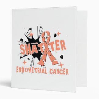 Shatter Endometrial Cancer Binder