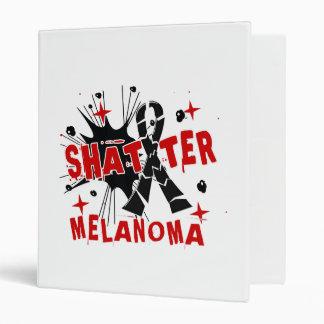 Shatter Melanoma Binders
