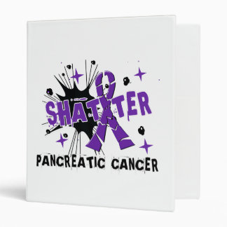 Shatter Pancreatic Cancer Binder