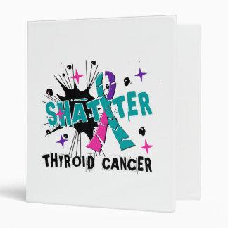 Shatter Thyroid Cancer Binder