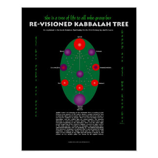 She is a Tree of Life--Re-Visioned Kabbalah Poster