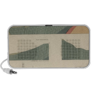 Sheet VII Sections iPhone Speaker