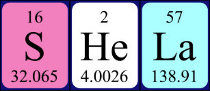 Periodic table keychains zazzle shela periodic table name keyring urtaz Gallery