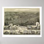 Shenandoah, mapa panorámico del PA - 1889 Posters