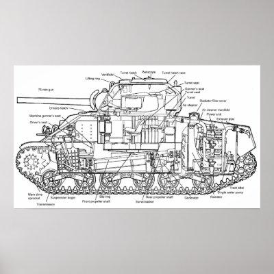 [Image: sherman_tank_poster-p228276273966380891tdcp_400.jpg]