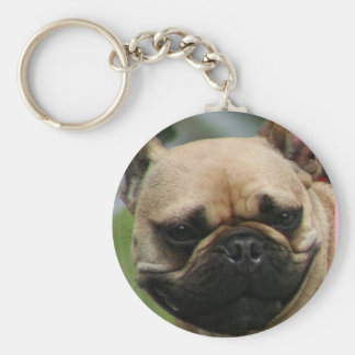 Shetland Sheepdog Basic Round Button Keychain
