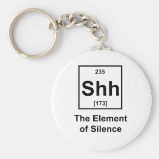 Shh, el elemento del silencio llavero redondo tipo pin