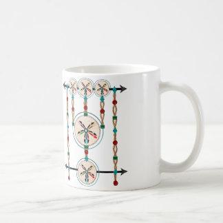 Shields Classic Coffee Mug