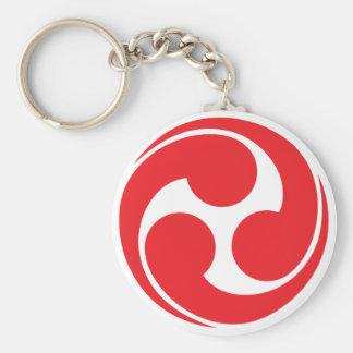 Shinto Tomoe Keychain
