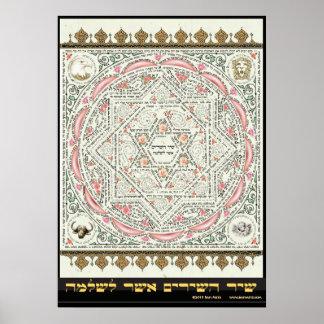 Shir ha Shirim [canción de Solomon] en micrografía Posters
