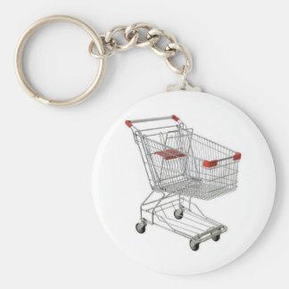 shopping-cart keychain