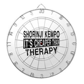 SHORINJI KEMPO IT IS CHEAPER THAN THERAPY DART BOARDS