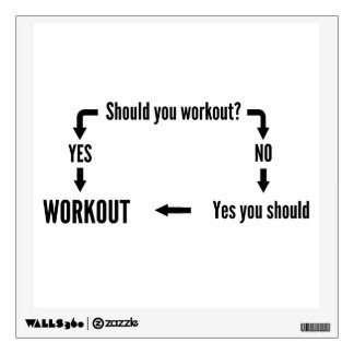 Should You Work Out Wall Sticker