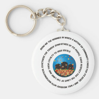 Show Me The Manner Globe Keychain