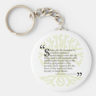Show Me The Manner Key Chains