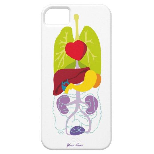Show u my inner iPhone5 Case