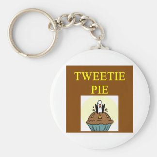 show your tweet twitter love key chains