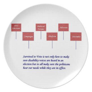 Showcase Plate