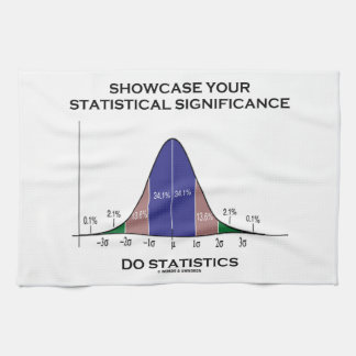 Showcase Your Statistical Significance Statistics Kitchen Towels