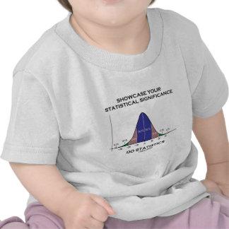 Showcase Your Statistical Significance Statistics Tees