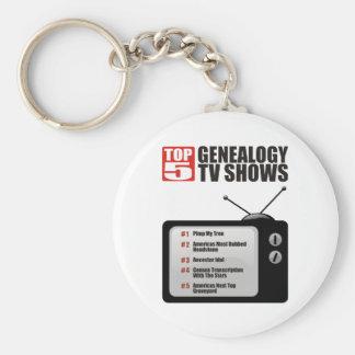 Showes televisivo de la genealogía del top 5 llavero redondo tipo pin