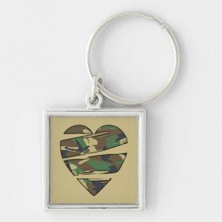 Shredded Camo Heart Keychain